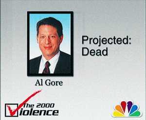 Al Gore projection